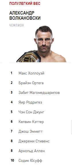 Забит Магомедшарипов